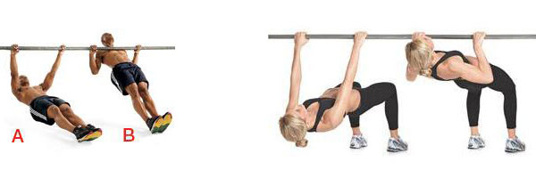 Do You Get a Complete Workout? Master Primal Movements for ...